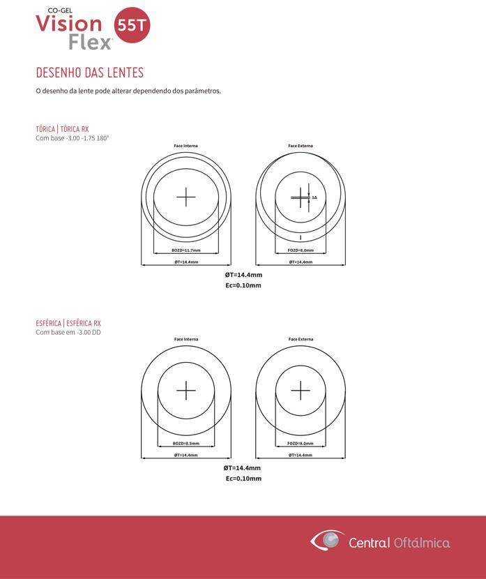 Descrição das Lentes de contato Vision Flex Tórica 55T