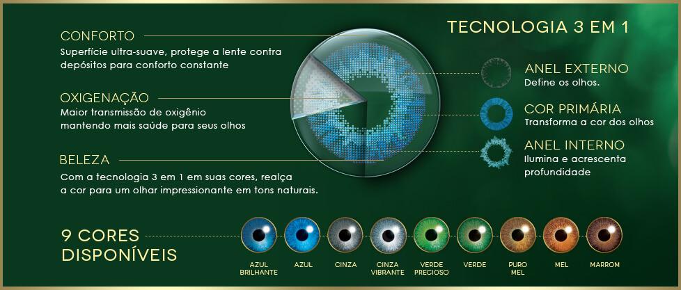 Lentes de contato Air Optix Colors