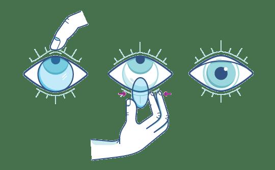 Colocando suas lentes de contato